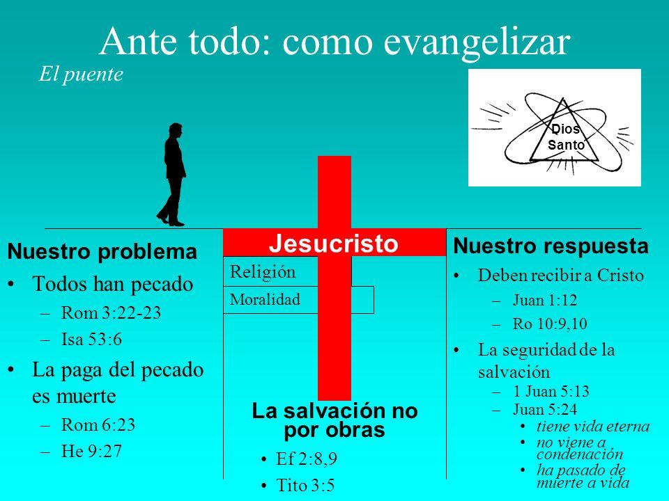 Ante todo: como evangelizar