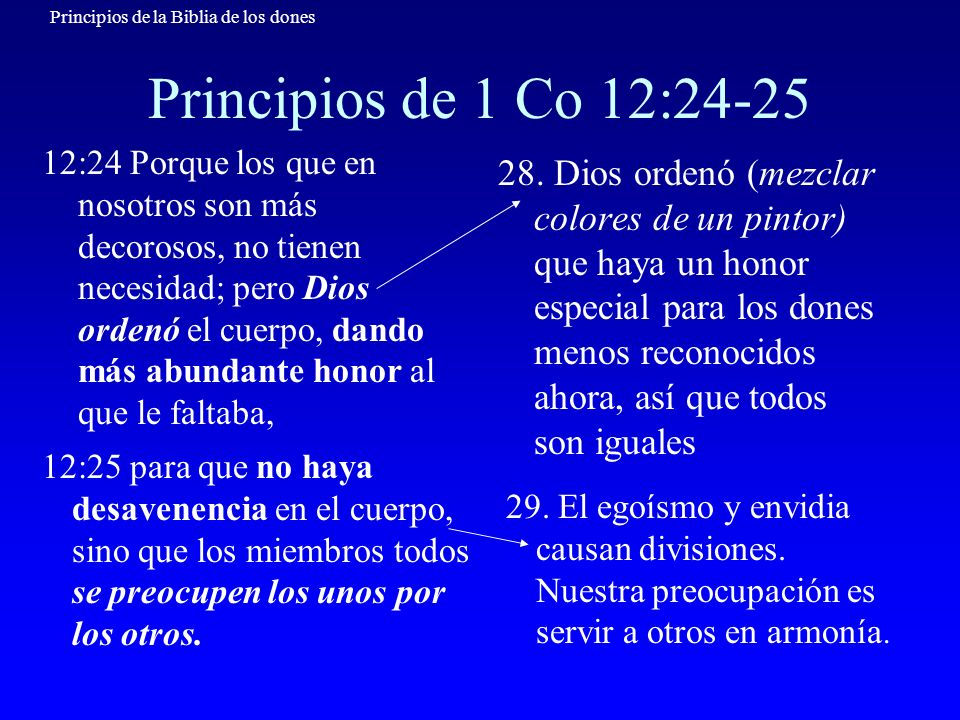 Principios de 1 Co 12:24-25