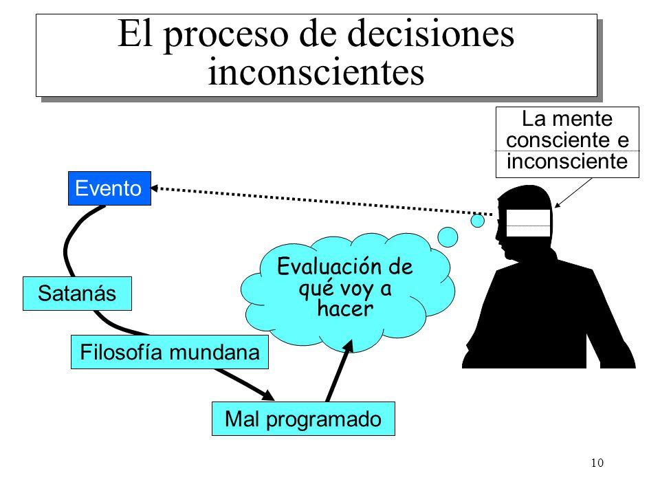 El proceso de decisiones inconscientes