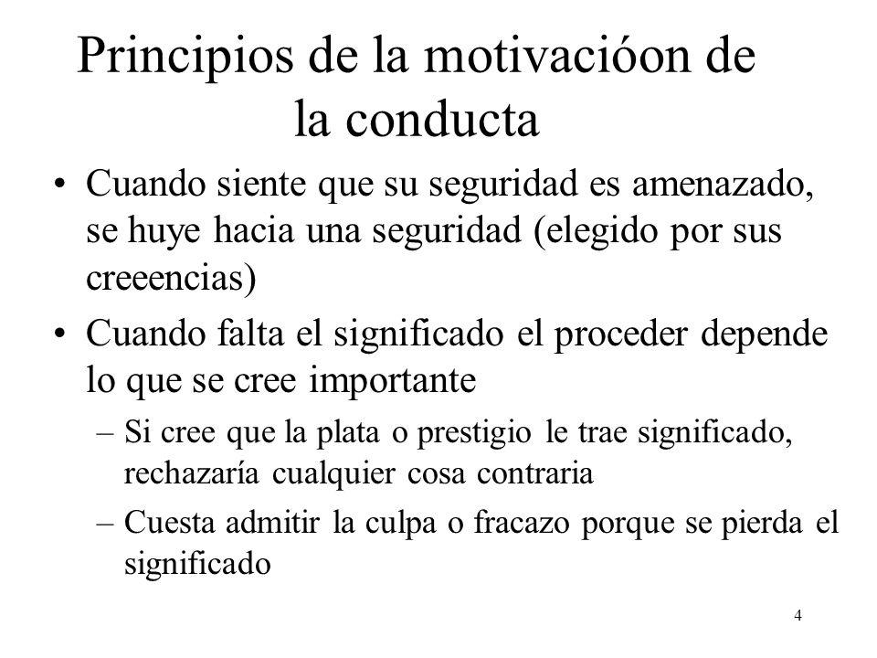 Principios de la motivacióon de la conducta