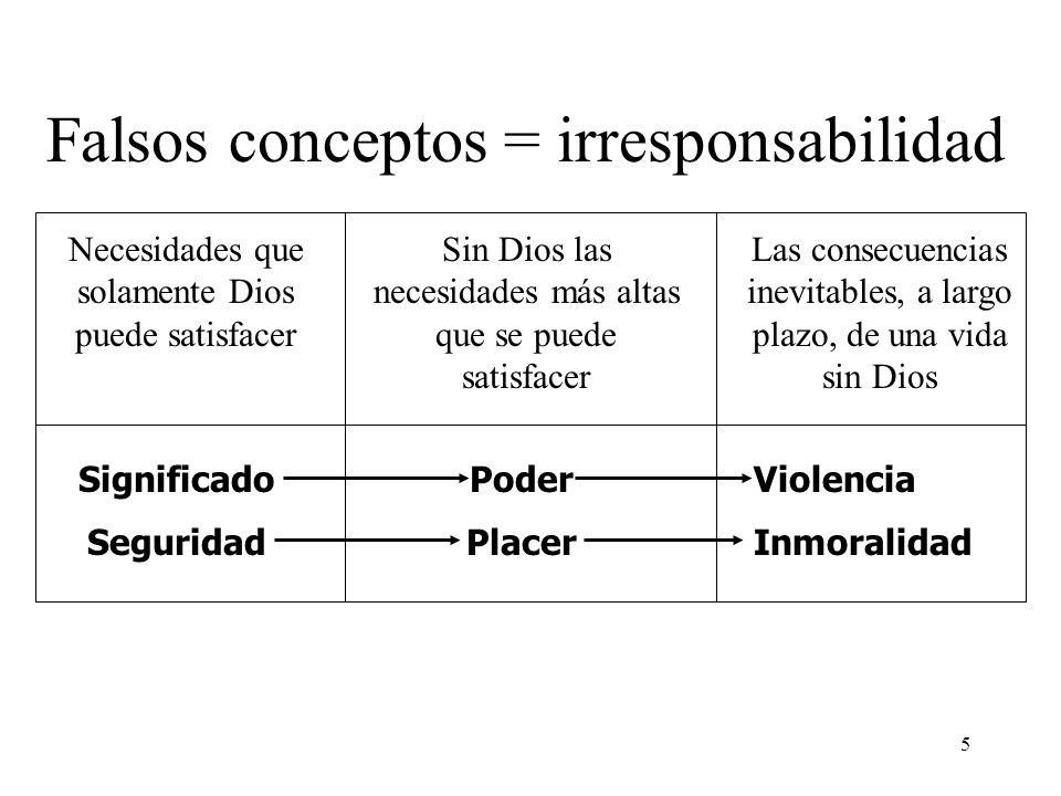 Falsos conceptos = irresponsabilidad