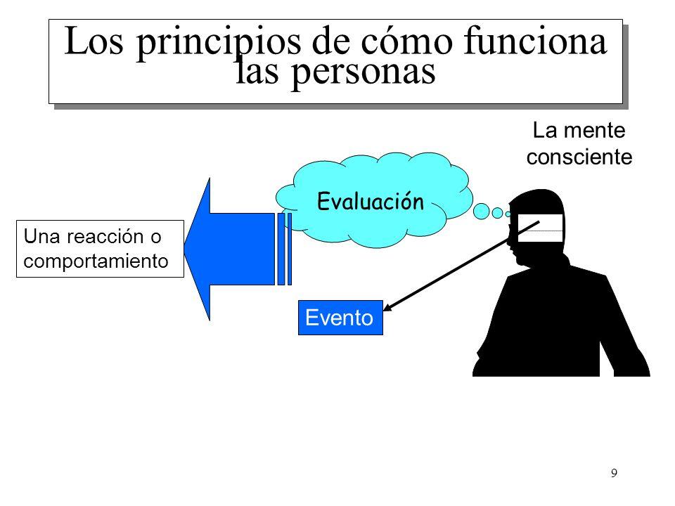 Los principios de cómo funciona las personas