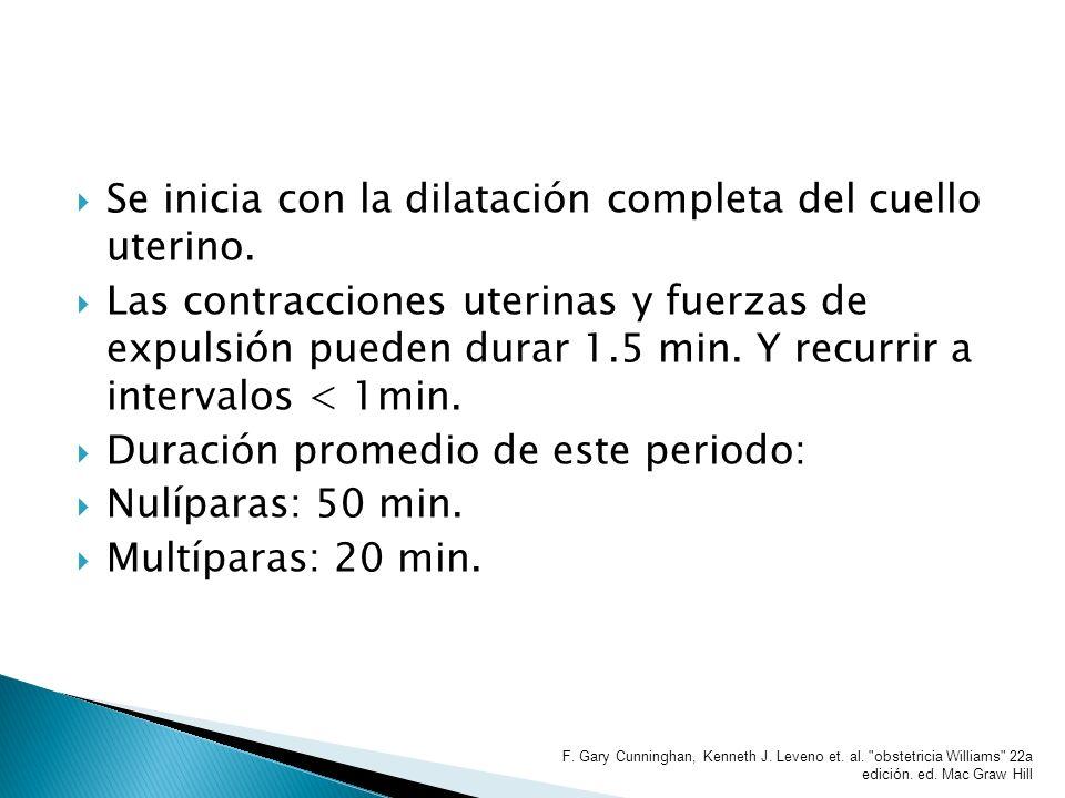 Se inicia con la dilatación completa del cuello uterino.