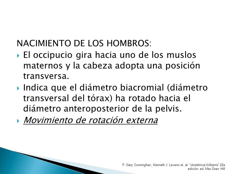 NACIMIENTO DE LOS HOMBROS: