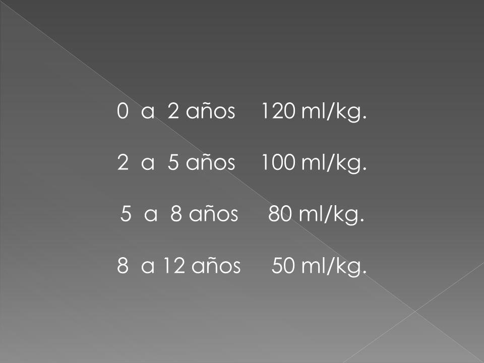 0 a 2 años 120 ml/kg. 2 a 5 años 100 ml/kg.