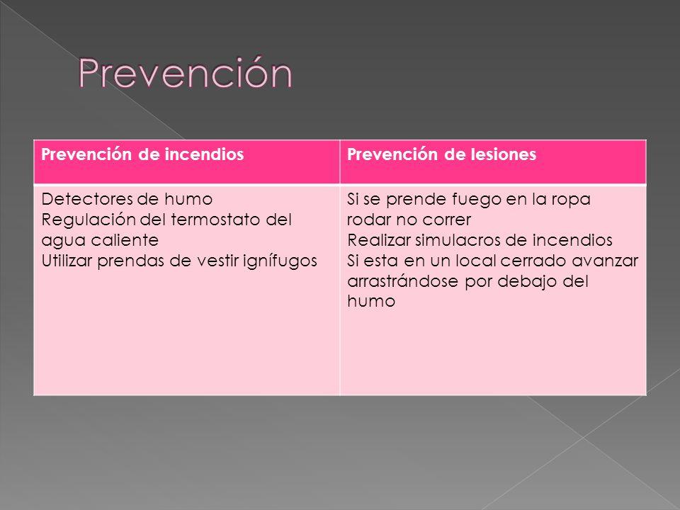 Prevención Prevención de incendios Prevención de lesiones
