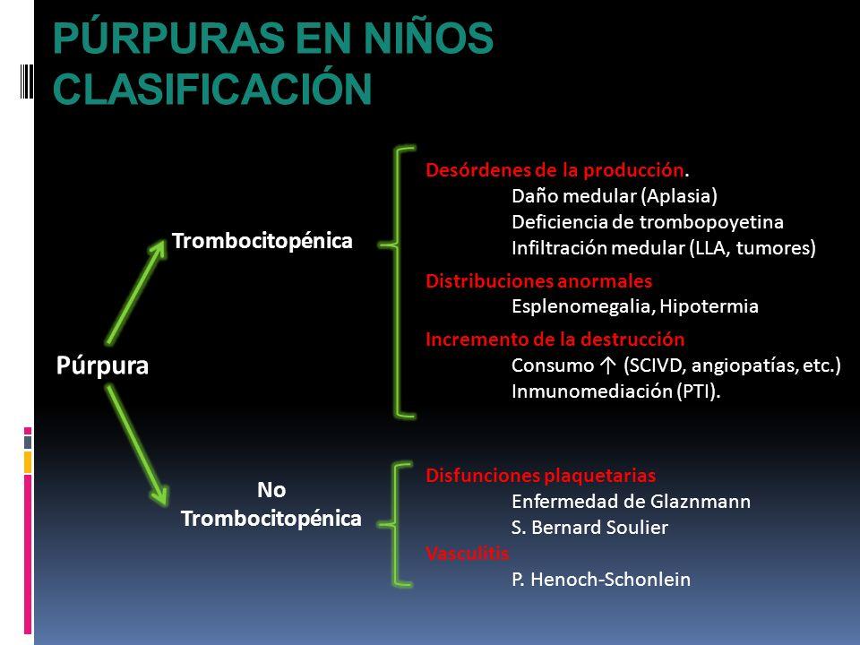 PÚRPURAS EN NIÑOS CLASIFICACIÓN