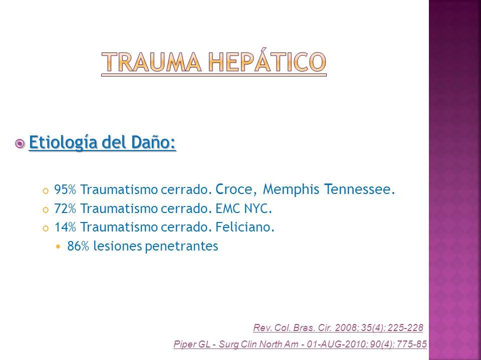 Trauma Hepático Etiología del Daño: