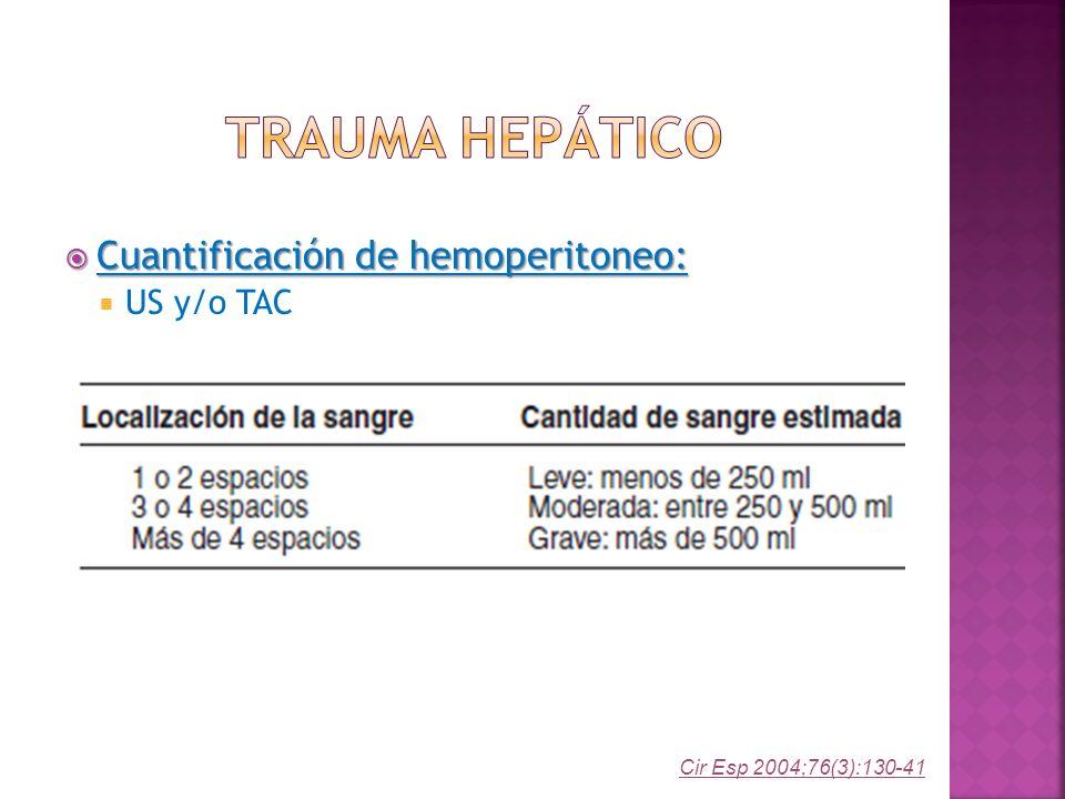 Trauma Hepático Cuantificación de hemoperitoneo: US y/o TAC
