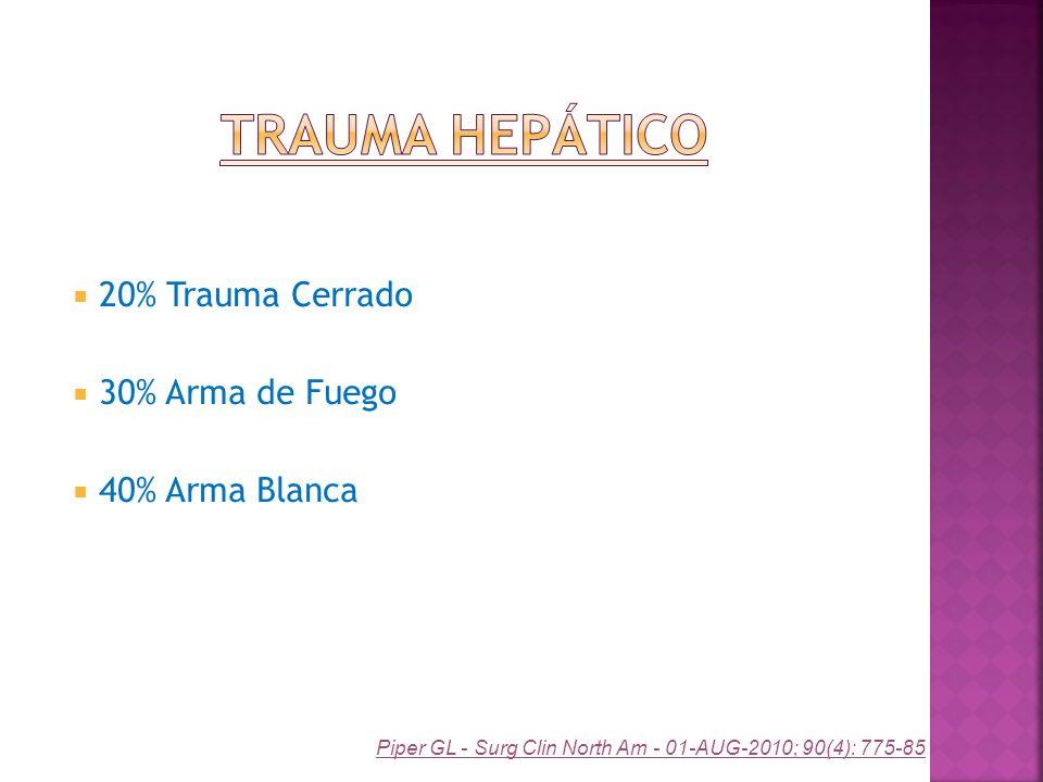 Trauma Hepático 20% Trauma Cerrado 30% Arma de Fuego 40% Arma Blanca