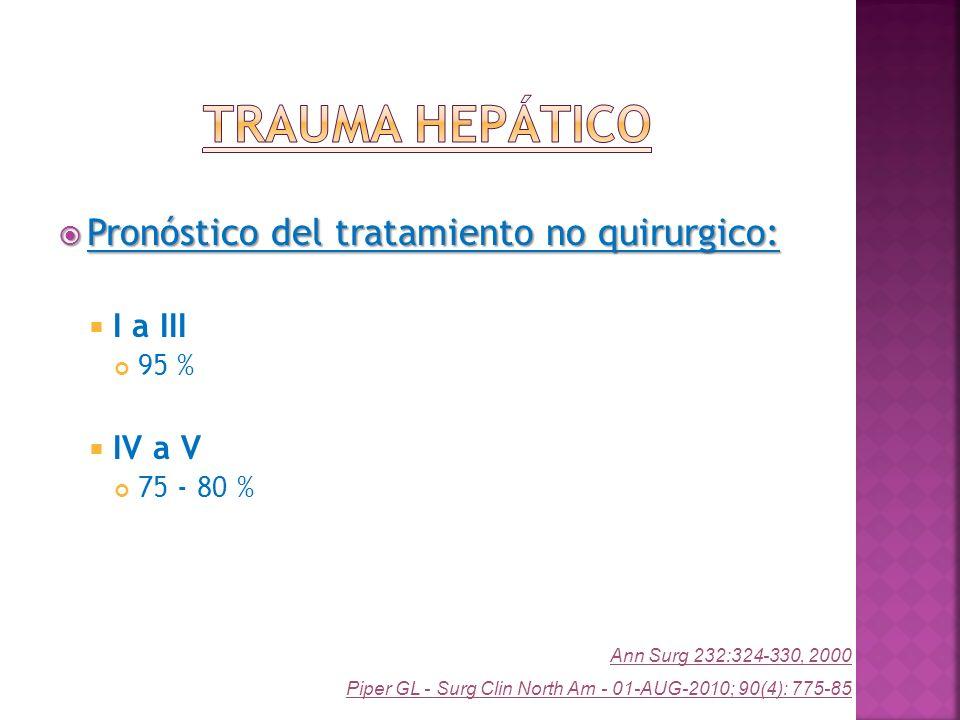 Trauma Hepático Pronóstico del tratamiento no quirurgico: I a III