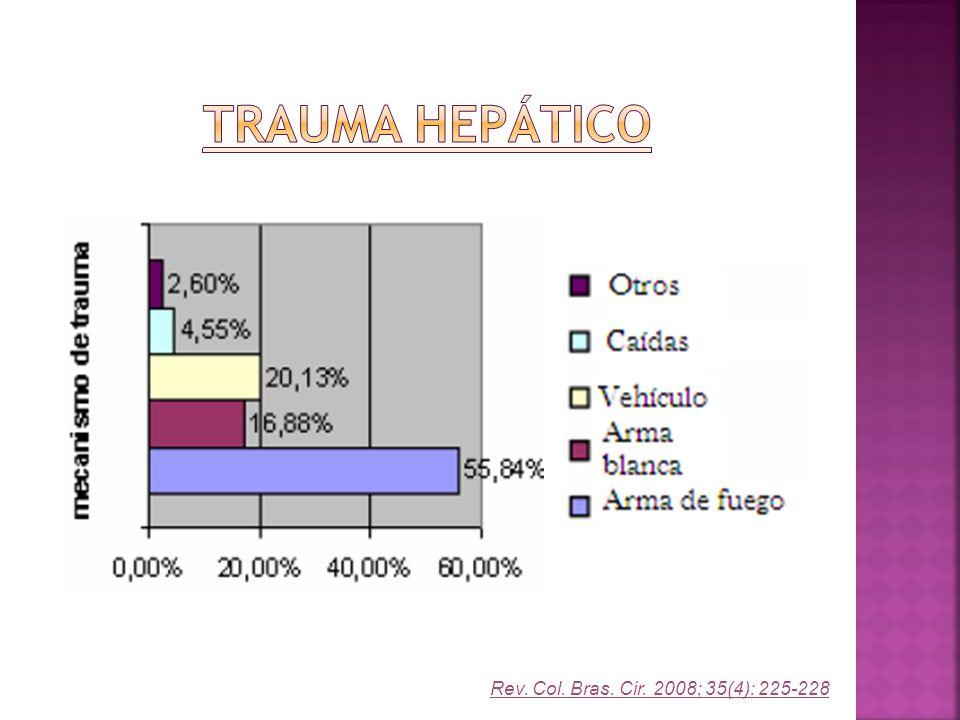Trauma Hepático Rev. Col. Bras. Cir. 2008; 35(4): 225-228