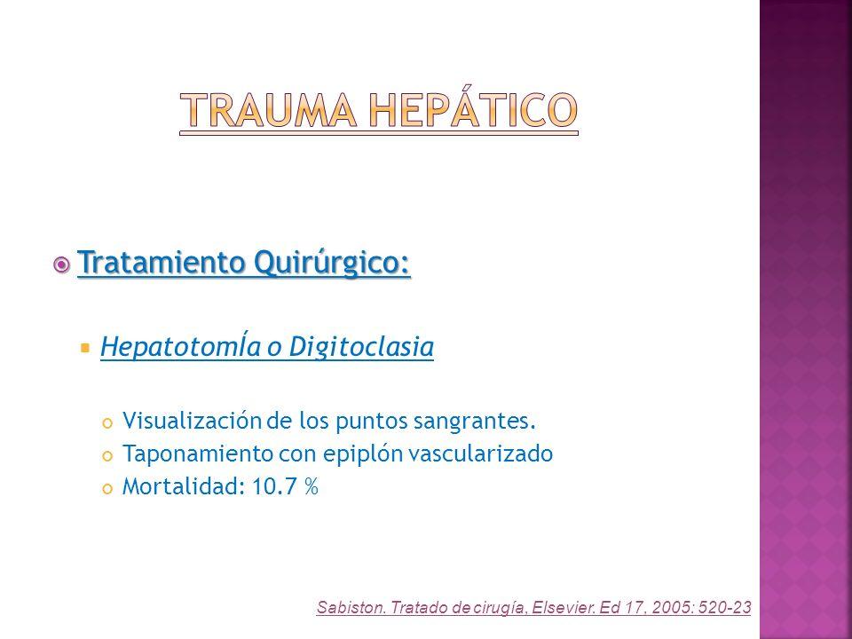 Trauma Hepático Tratamiento Quirúrgico: HepatotomÍa o Digitoclasia