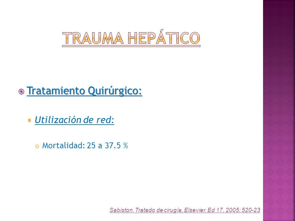 Trauma Hepático Tratamiento Quirúrgico: Utilización de red: