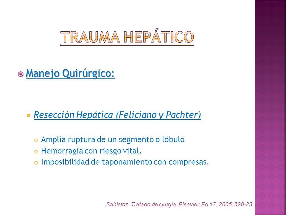 Trauma Hepático Manejo Quirúrgico: