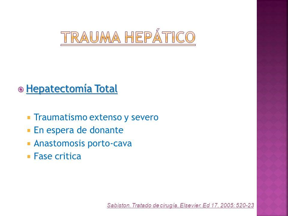 Trauma Hepático Hepatectomía Total Traumatismo extenso y severo