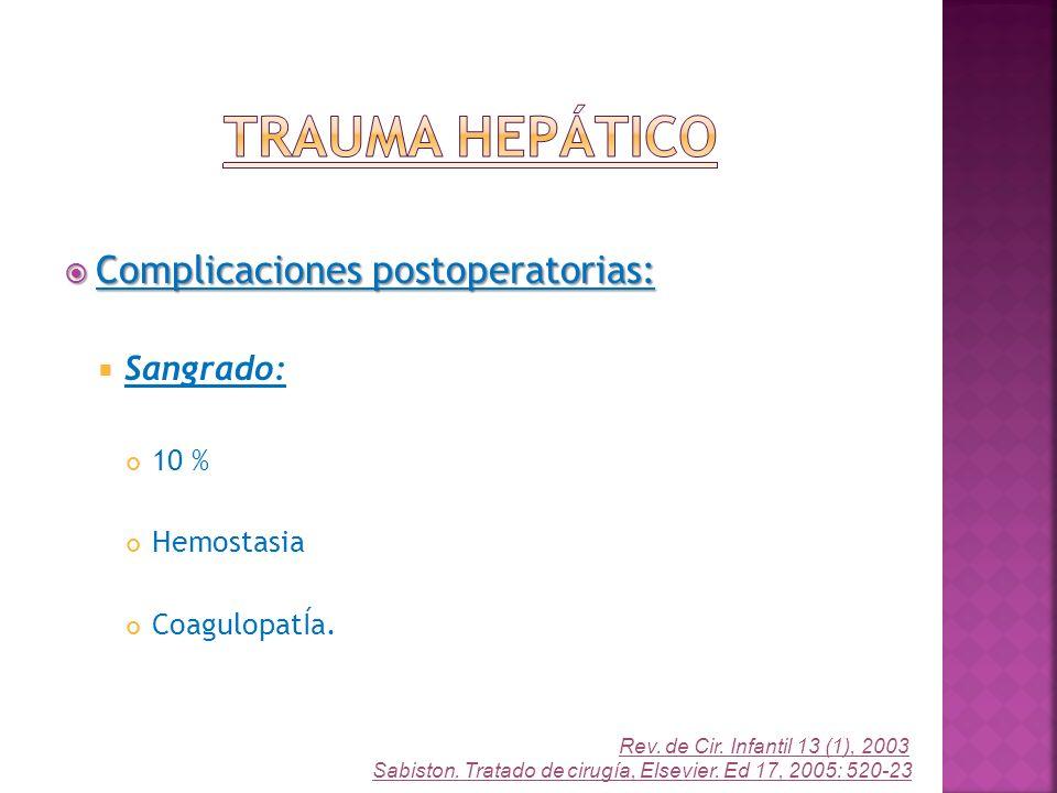 Trauma Hepático Complicaciones postoperatorias: Sangrado: 10 %