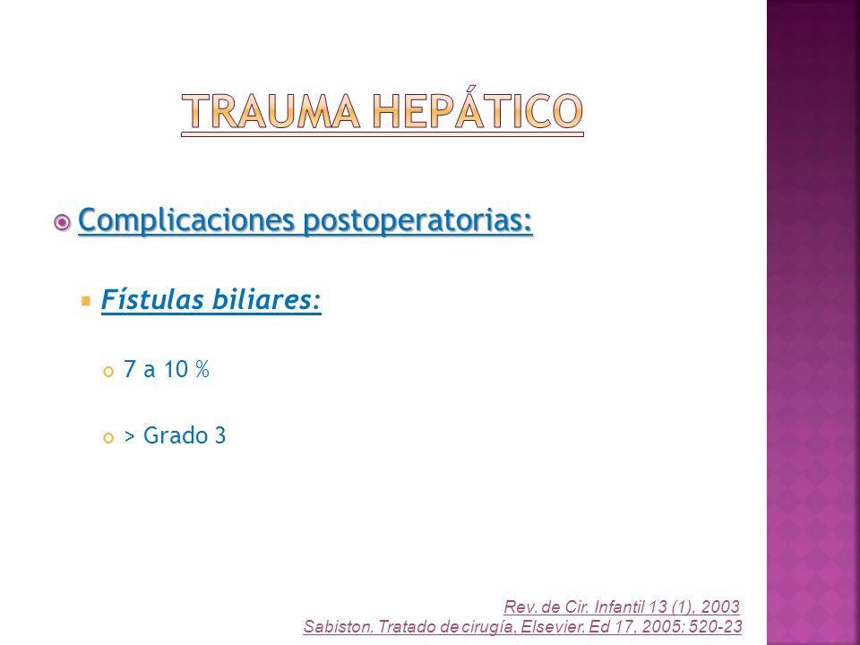Trauma Hepático Complicaciones postoperatorias: Fístulas biliares:
