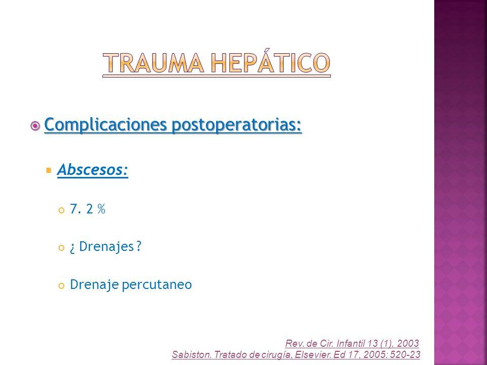 Trauma Hepático Complicaciones postoperatorias: Abscesos: 7. 2 %