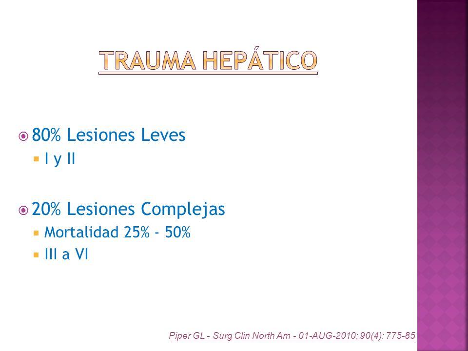 Trauma Hepático 80% Lesiones Leves 20% Lesiones Complejas I y II