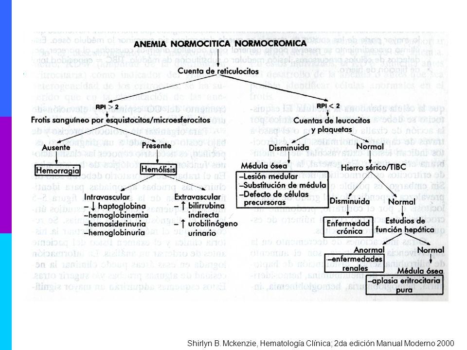 Shirlyn B. Mckenzie, Hematología Clínica; 2da edición Manual Moderno 2000