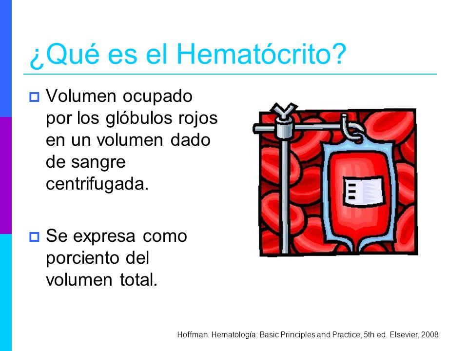 ¿Qué es el Hematócrito Volumen ocupado por los glóbulos rojos en un volumen dado de sangre centrifugada.