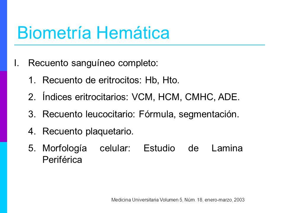 Biometría Hemática Recuento sanguíneo completo: