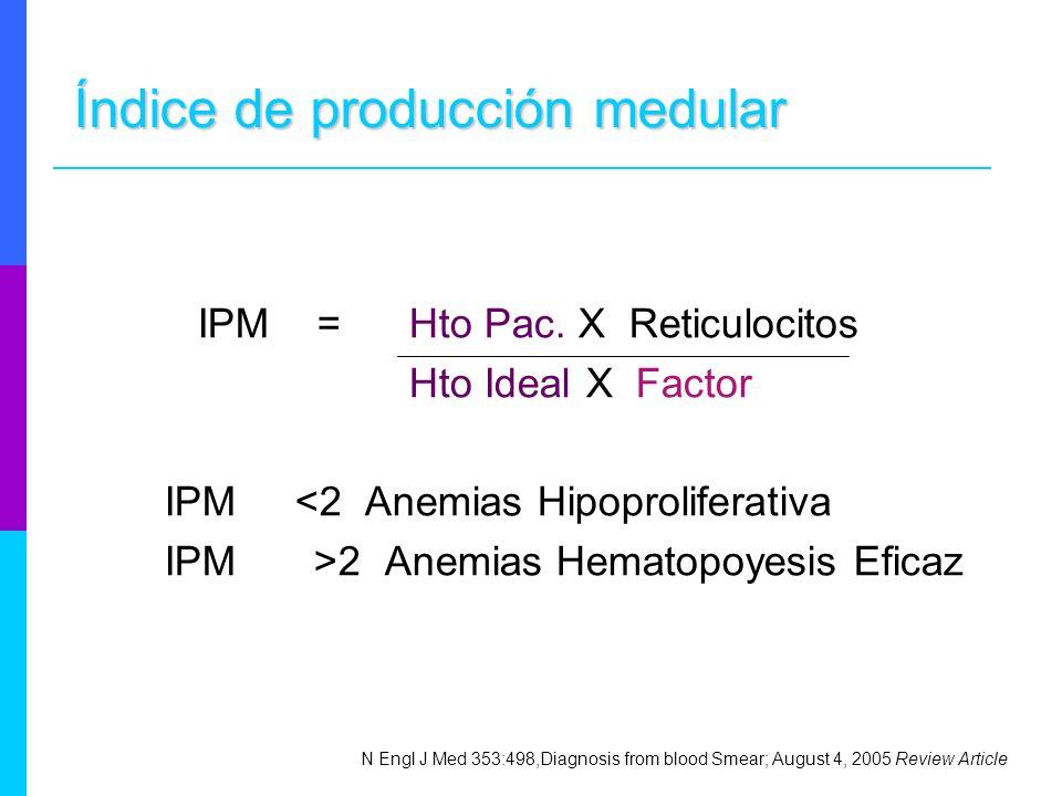 Índice de producción medular