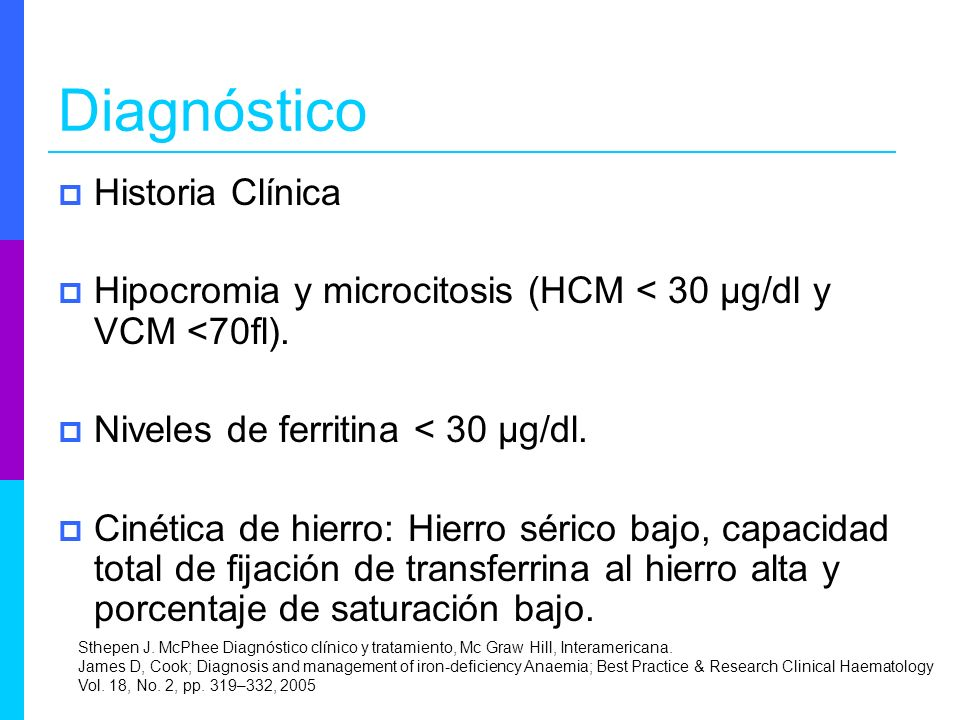 Diagnóstico Historia Clínica