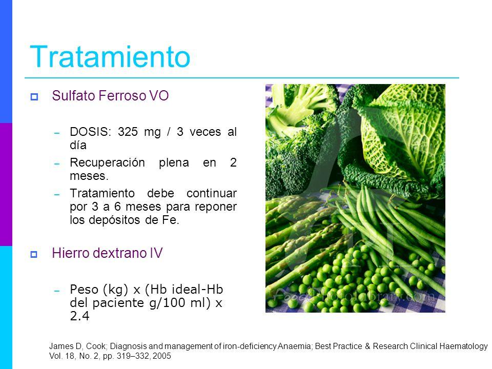 Tratamiento Sulfato Ferroso VO DOSIS: 325 mg / 3 veces al día