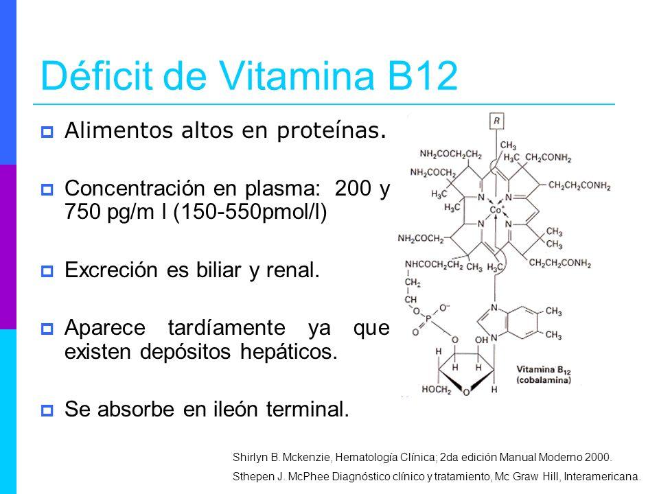 Déficit de Vitamina B12 Alimentos altos en proteínas.