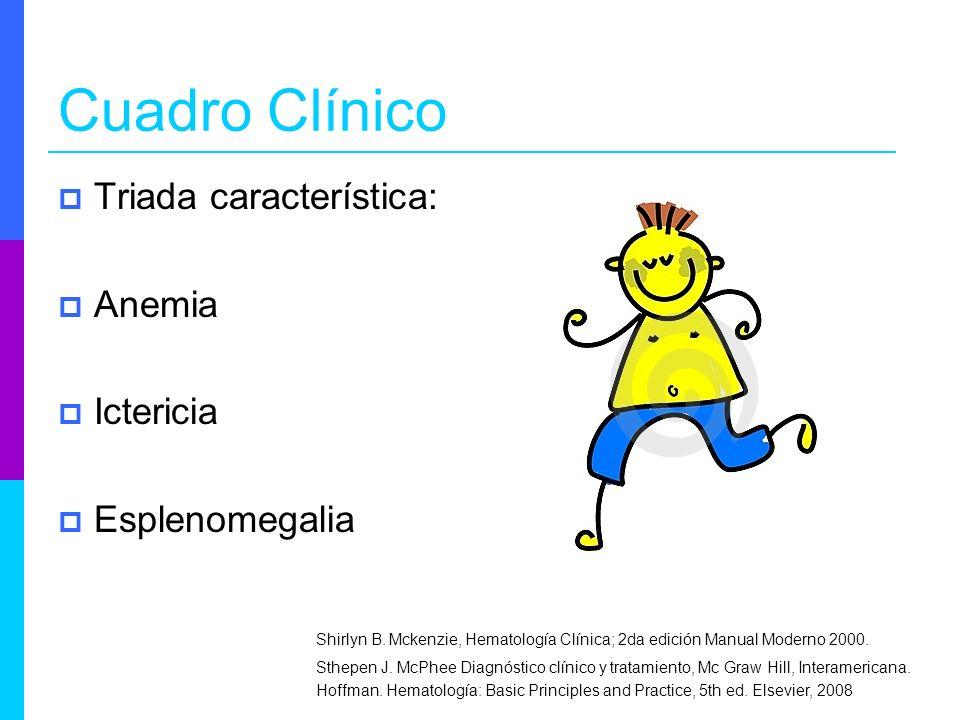 Cuadro Clínico Triada característica: Anemia Ictericia Esplenomegalia