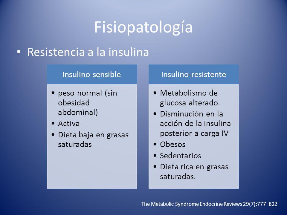 Fisiopatología Resistencia a la insulina