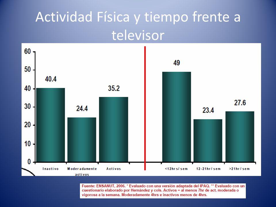 Actividad Física y tiempo frente a televisor