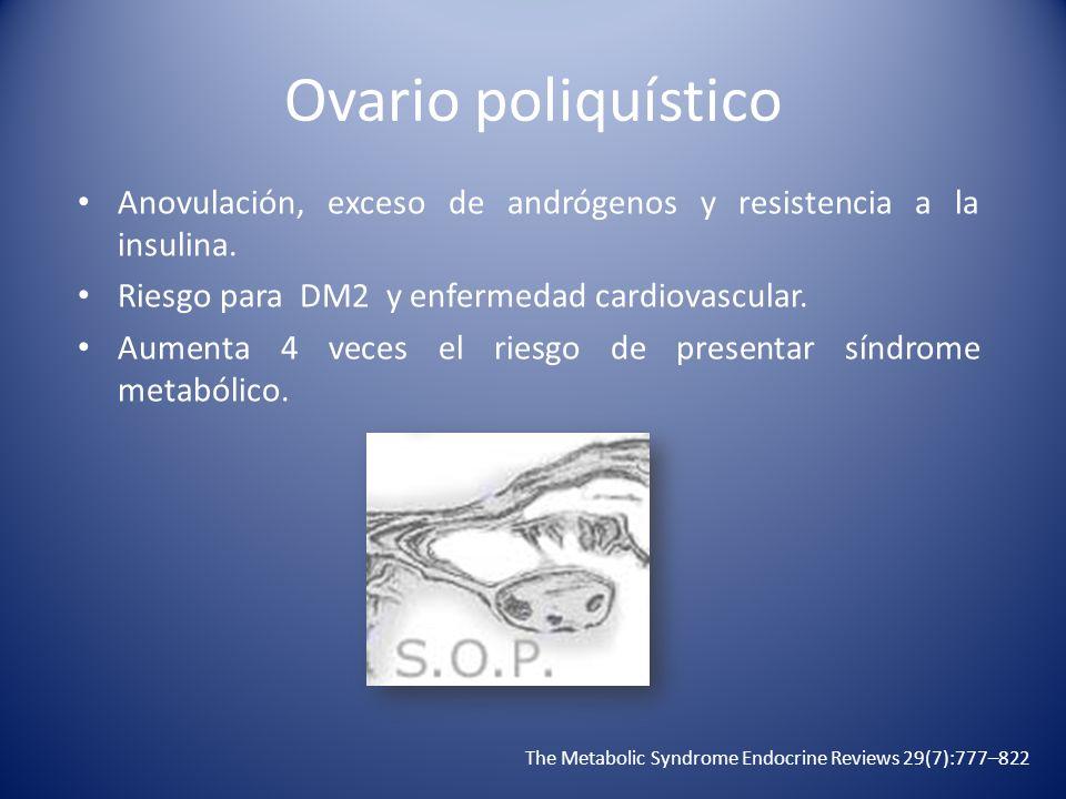 Ovario poliquístico Anovulación, exceso de andrógenos y resistencia a la insulina. Riesgo para DM2 y enfermedad cardiovascular.