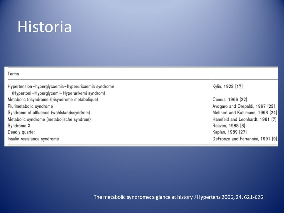 Historia The metabolic syndrome: a glance at history J Hypertens 2006, 24. 621-626