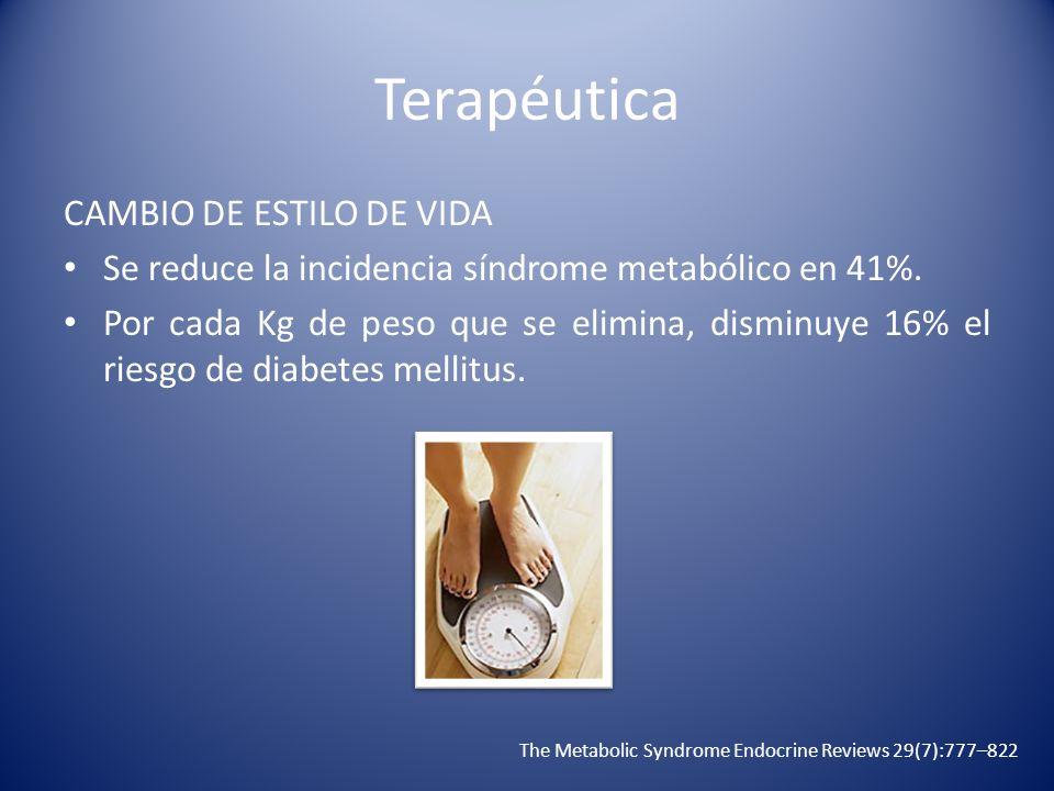 Terapéutica CAMBIO DE ESTILO DE VIDA