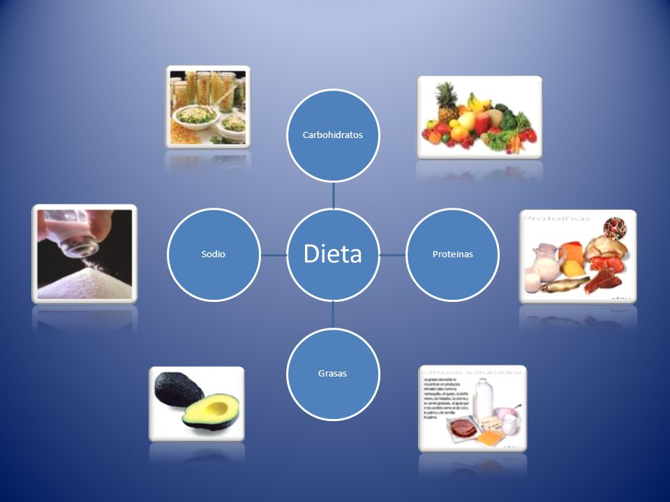 Dieta Carbohidratos Proteinas Grasas Sodio