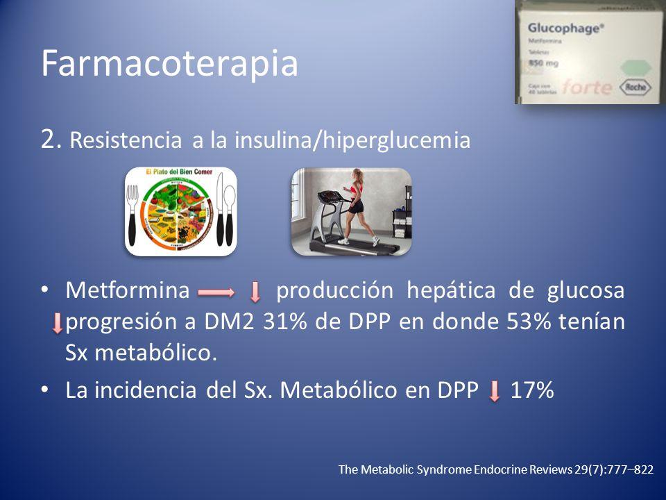 Farmacoterapia 2. Resistencia a la insulina/hiperglucemia