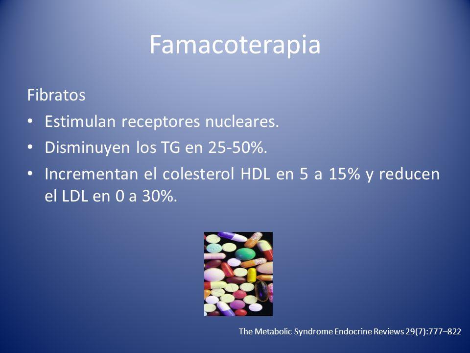 Famacoterapia Fibratos Estimulan receptores nucleares.