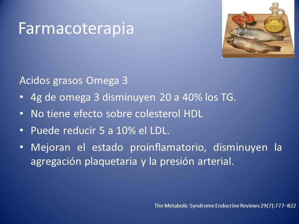 Farmacoterapia Acidos grasos Omega 3