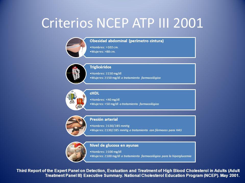 Criterios NCEP ATP III 2001 Obesidad abdominal (perímetro cintura) Hombres: >102 cm. Mujeres: >88 cm.