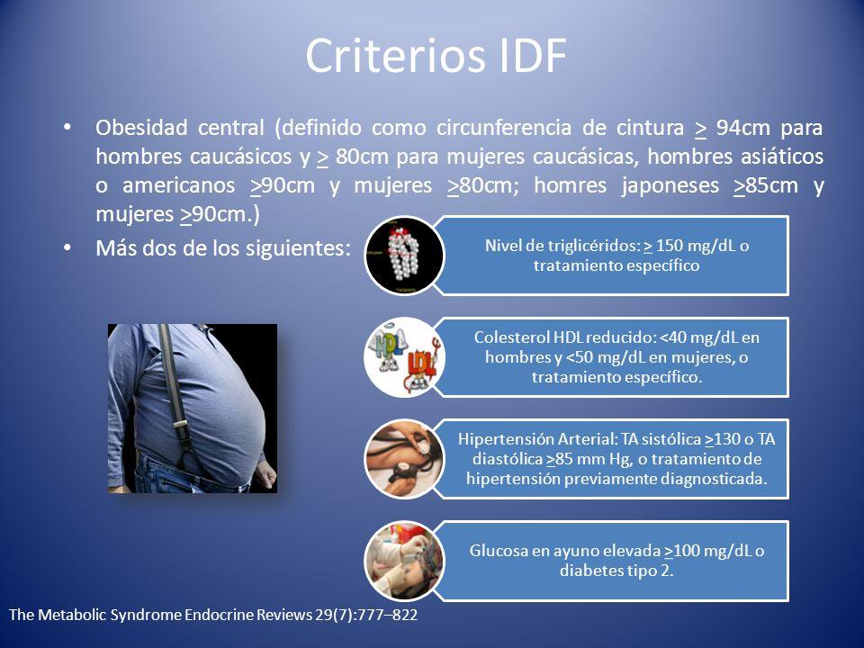 Criterios IDF