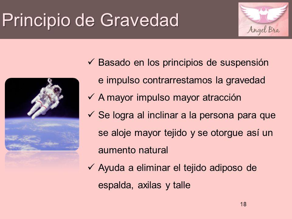 Principio de Gravedad Basado en los principios de suspensión e impulso contrarrestamos la gravedad.