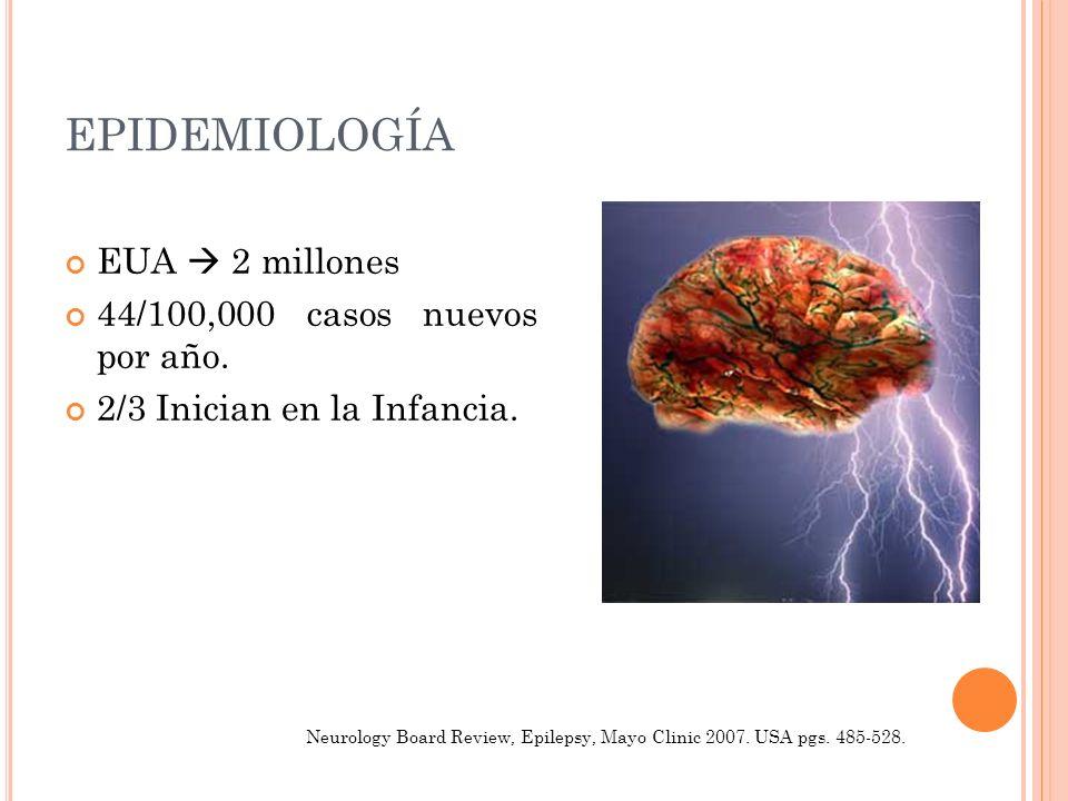 EPIDEMIOLOGÍA EUA  2 millones 44/100,000 casos nuevos por año.