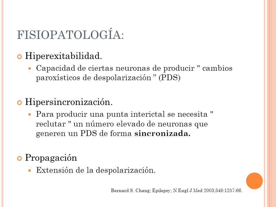 FISIOPATOLOGÍA: Hiperexitabilidad. Hipersincronización. Propagación