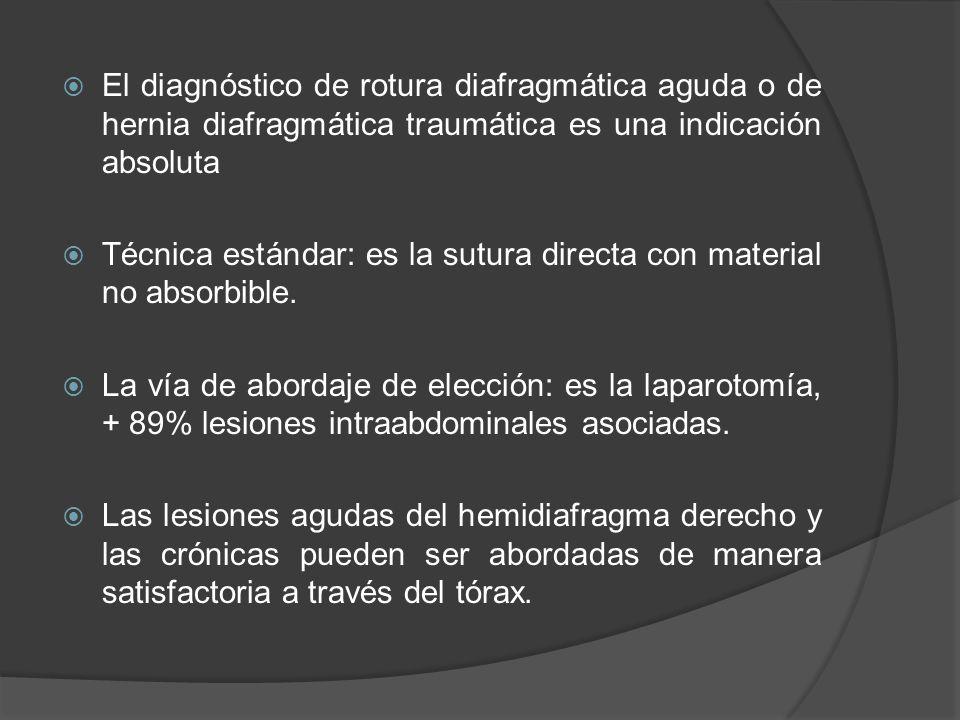 El diagnóstico de rotura diafragmática aguda o de hernia diafragmática traumática es una indicación absoluta