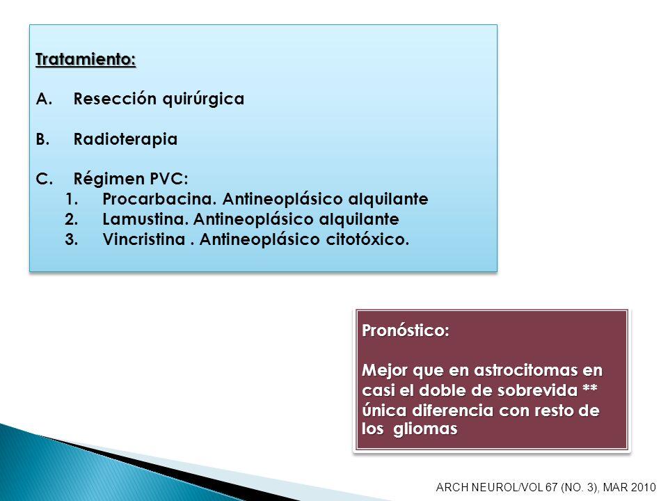 Procarbacina. Antineoplásico alquilante