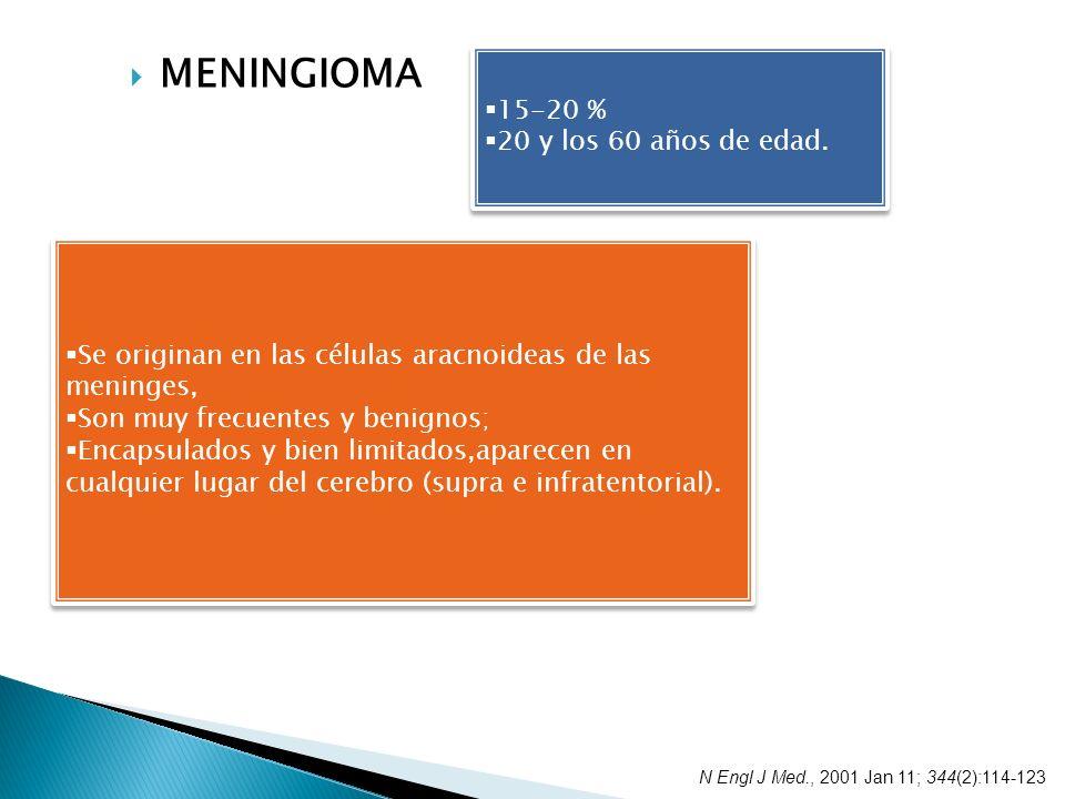 MENINGIOMA 15-20 % 20 y los 60 años de edad.