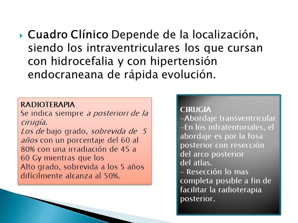 Cuadro Clínico Depende de la localización, siendo los intraventriculares los que cursan con hidrocefalia y con hipertensión endocraneana de rápida evolución.